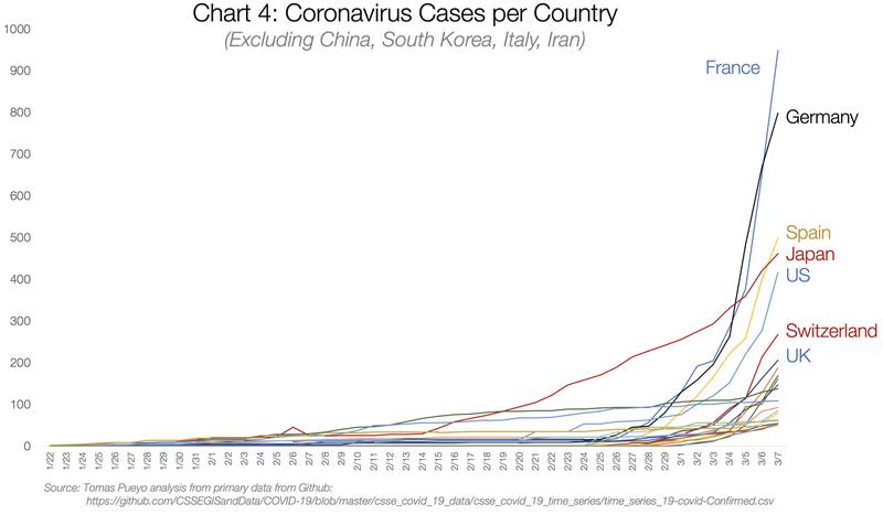 pandemic per country 2
